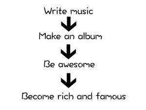 Musicbusinessplan